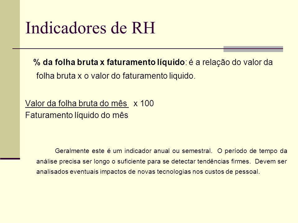 Indicadores de RH % da folha bruta x faturamento líquido: é a relação do valor da folha bruta x o valor do faturamento liquido. Valor da folha bruta d