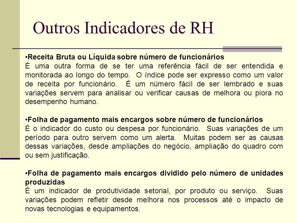 Outros Indicadores de RH Receita Bruta ou Líquida sobre número de funcionários É uma outra forma de se ter uma referência fácil de ser entendida e mon