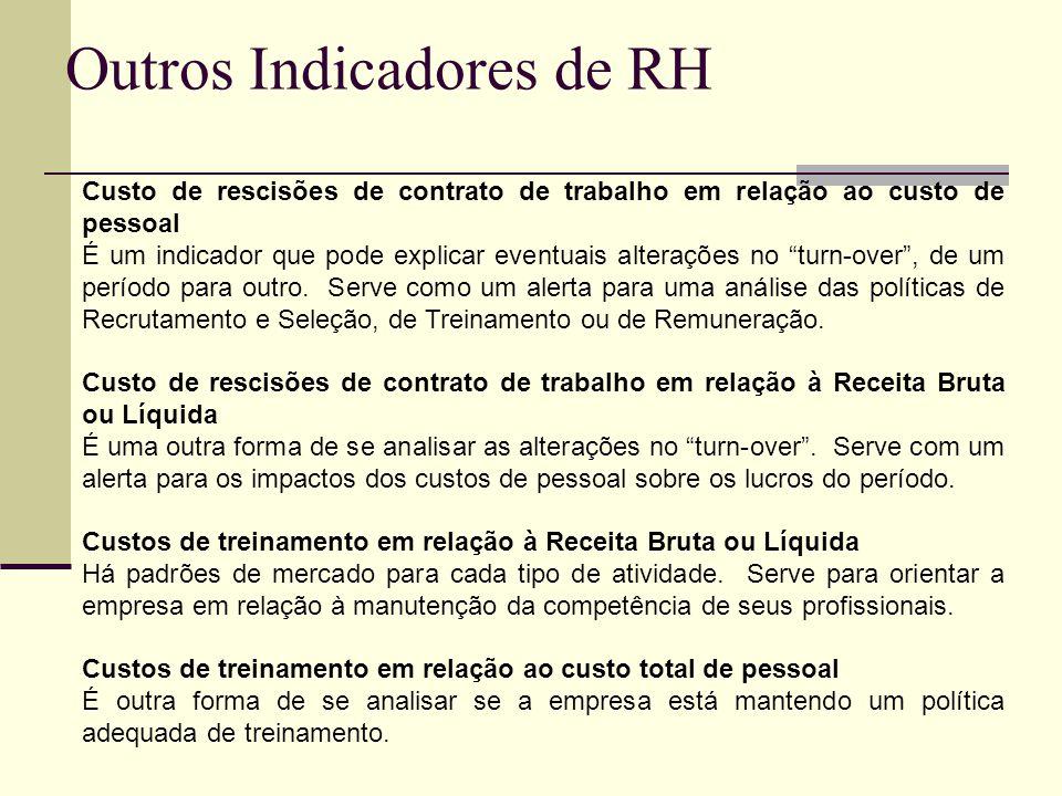 Outros Indicadores de RH Custo de rescisões de contrato de trabalho em relação ao custo de pessoal É um indicador que pode explicar eventuais alteraçõ
