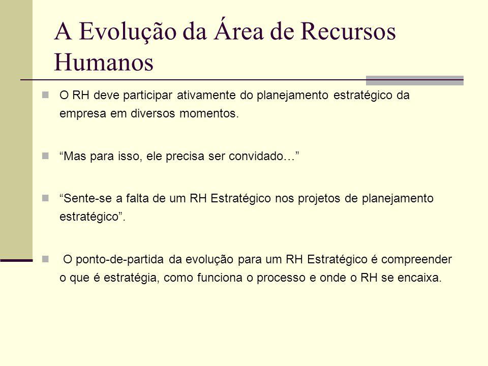 A Evolução da Área de Recursos Humanos O RH deve participar ativamente do planejamento estratégico da empresa em diversos momentos. Mas para isso, ele