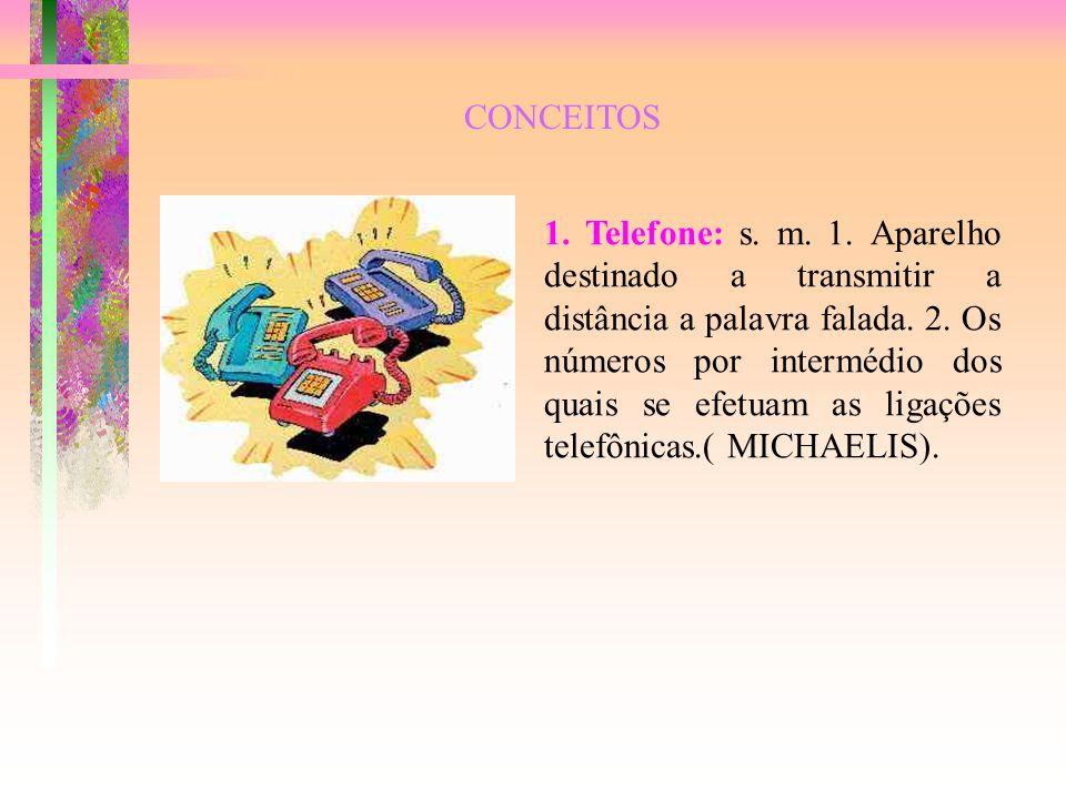 1.Telefone: s. m. 1. Aparelho destinado a transmitir a distância a palavra falada.