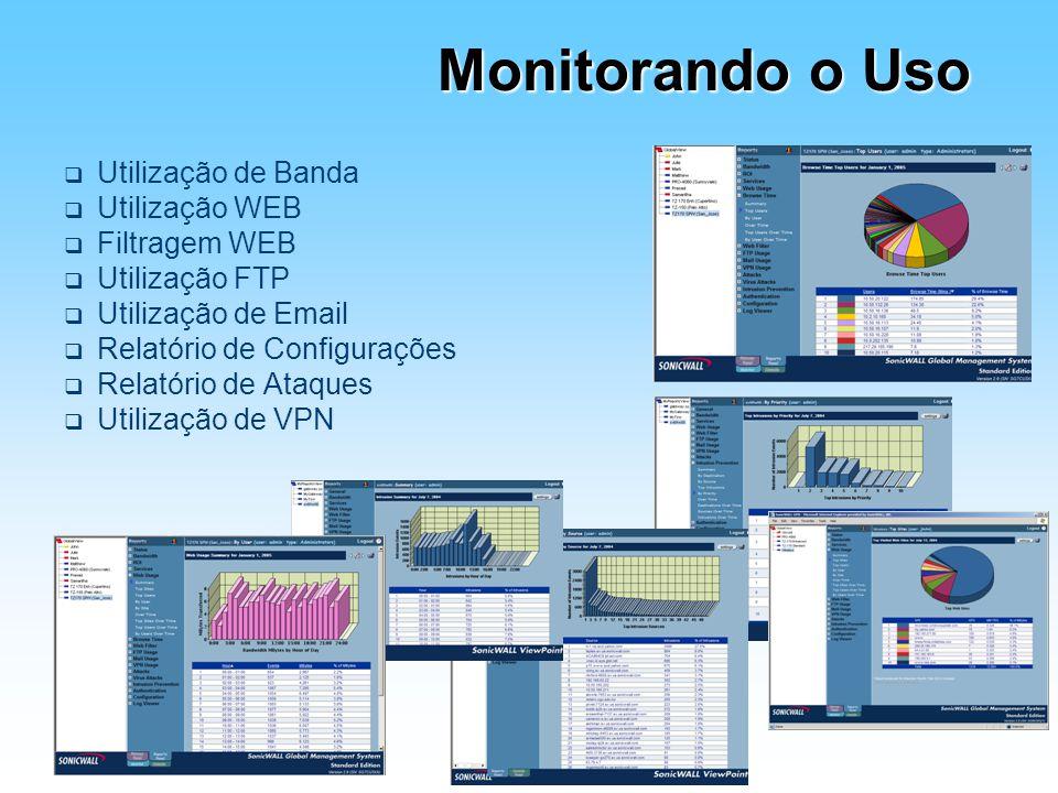 Monitorando o Uso Utilização de Banda Utilização WEB Filtragem WEB Utilização FTP Utilização de Email Relatório de Configurações Relatório de Ataques