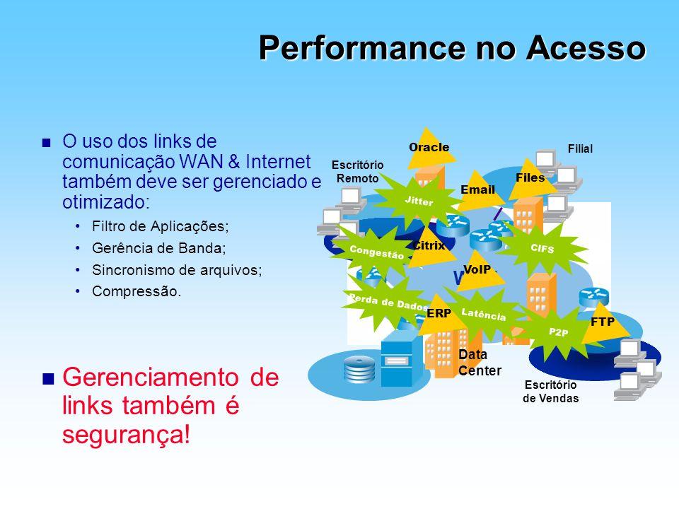 Performance no Acesso n O uso dos links de comunicação WAN & Internet também deve ser gerenciado e otimizado: Filtro de Aplicações; Gerência de Banda;