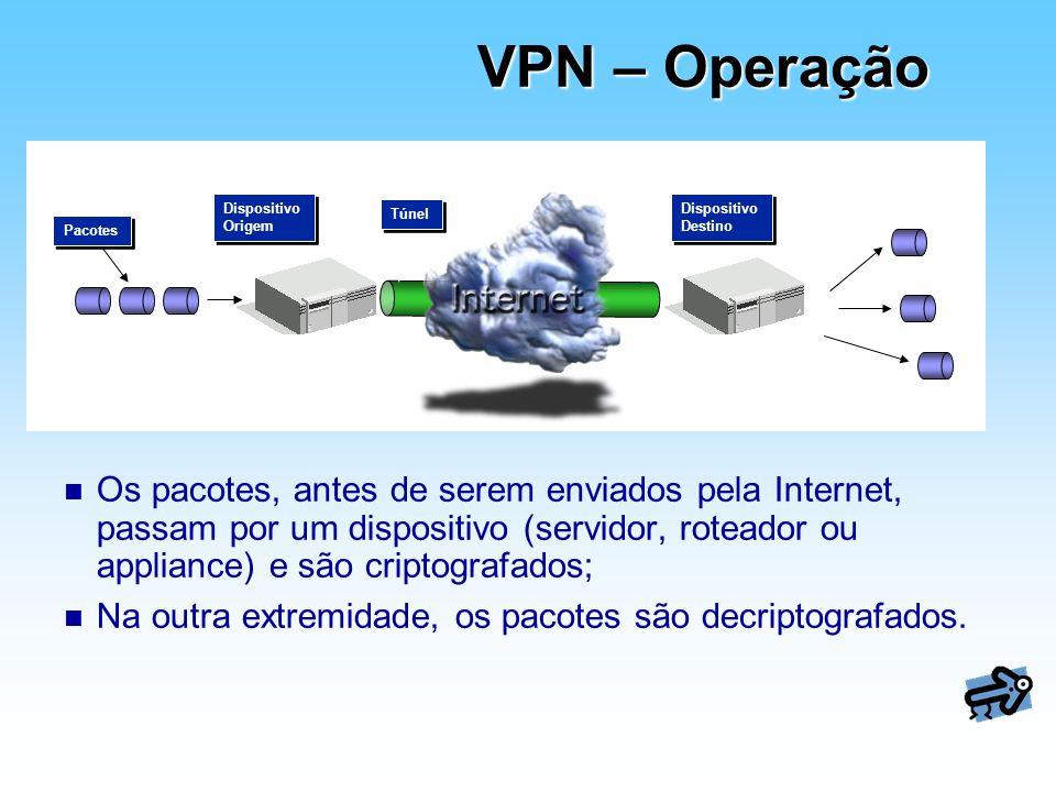 n Os pacotes, antes de serem enviados pela Internet, passam por um dispositivo (servidor, roteador ou appliance) e são criptografados; n Na outra extr