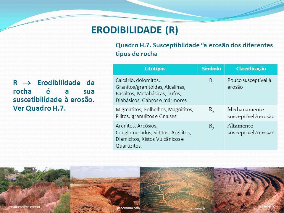 10 faperj.br rc.unesp.br panoramio.com falaouropreto.com.br rc.unesp.br 10 ERODIBILIDADE (R) R Erodibilidade da rocha é a sua suscetibilidade à erosão