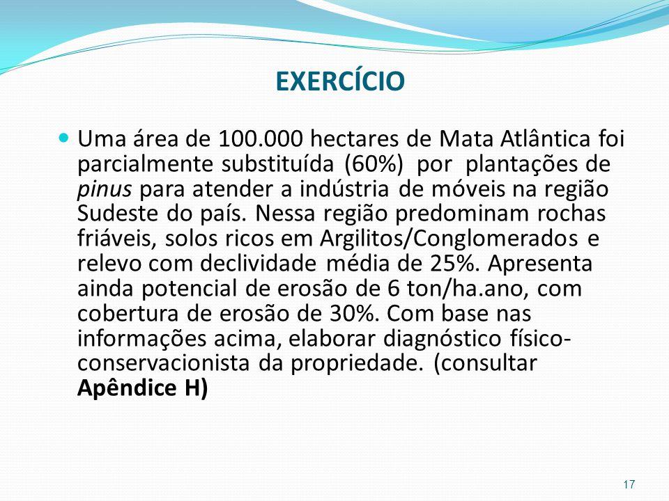17 EXERCÍCIO Uma área de 100.000 hectares de Mata Atlântica foi parcialmente substituída (60%) por plantações de pinus para atender a indústria de móveis na região Sudeste do país.