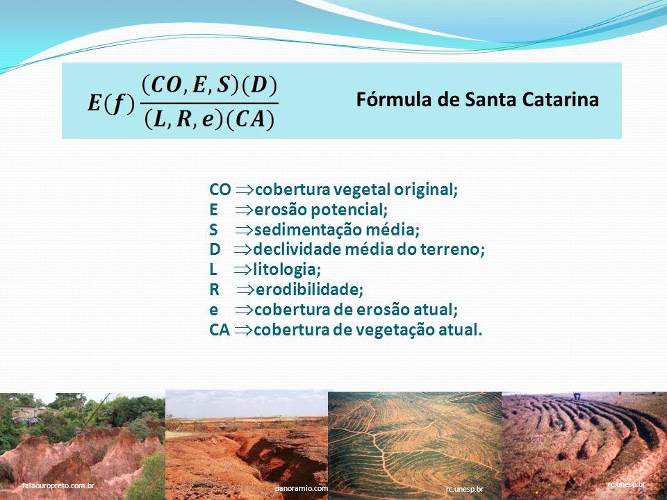 3 faperj.br rc.unesp.br panoramio.com falaouropreto.com.br rc.unesp.br 3 Fórmula de Santa Catarina CO cobertura vegetal original; E erosão potencial;