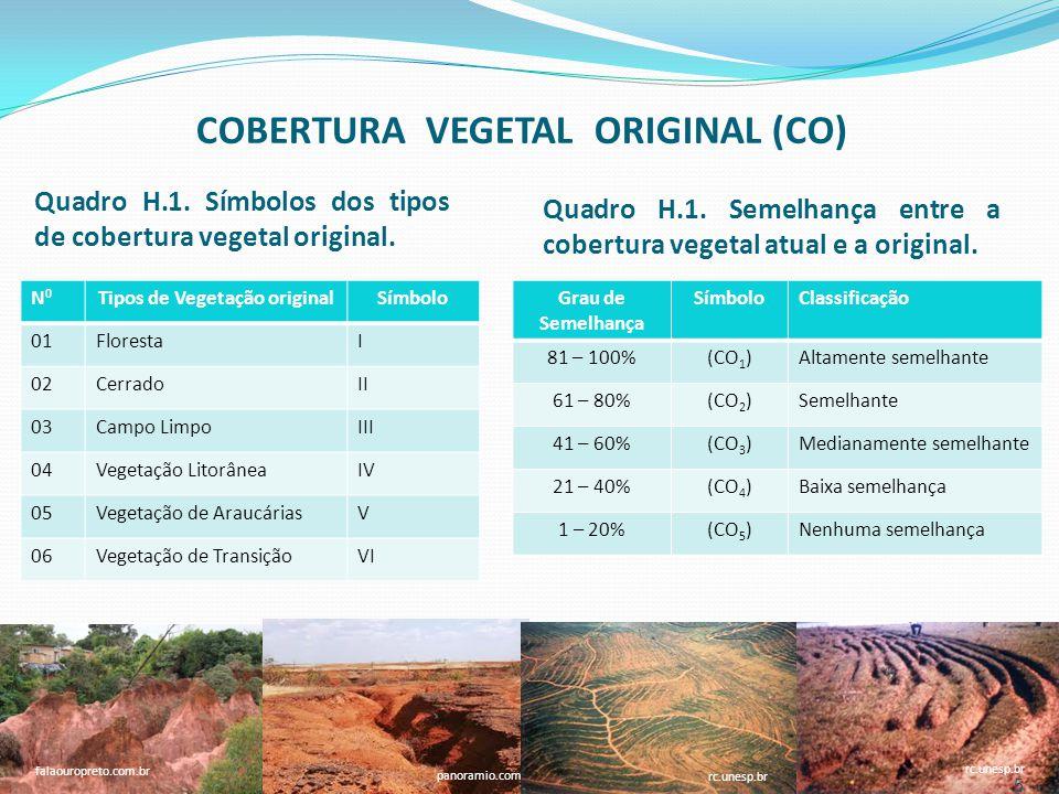 EROSÃO POTENCIAL (E) Erosão (ton./há.ano) Símbol o Classificação <3E1E1 Erosão geológica 3 a 6E2E2 Erosão fraca 6 a 9E3E3 Erosão média 9 a 12E4E4 Erosão forte >12E5E5 Erosão excessiva 6 faperj.br rc.unesp.br panoramio.com falaouropreto.com.br rc.unesp.br 6 E quantidade de solo que pode ser perdida, por desprendimento, devido ao impacto da chuva.