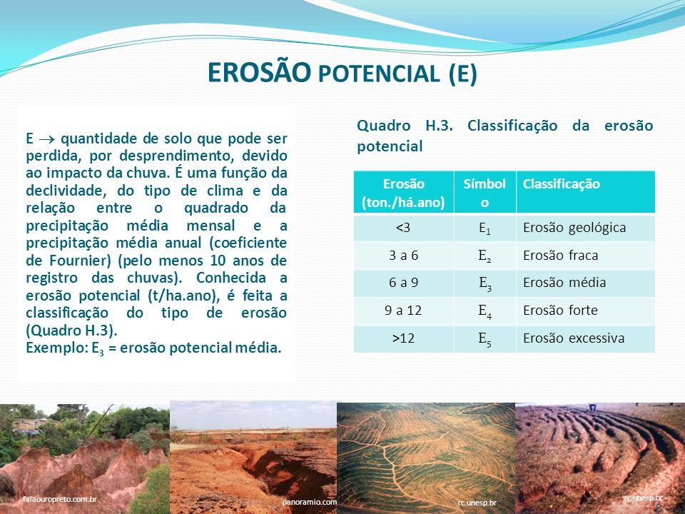 7 faperj.br rc.unesp.br panoramio.com falaouropreto.com.br rc.unesp.br 7 SEDIMENTAÇÃO MÉDIA (S) Quadro H.4.