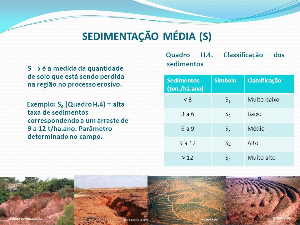 7 faperj.br rc.unesp.br panoramio.com falaouropreto.com.br rc.unesp.br 7 SEDIMENTAÇÃO MÉDIA (S) Quadro H.4. Classificação dos sedimentos Sedimentos (t