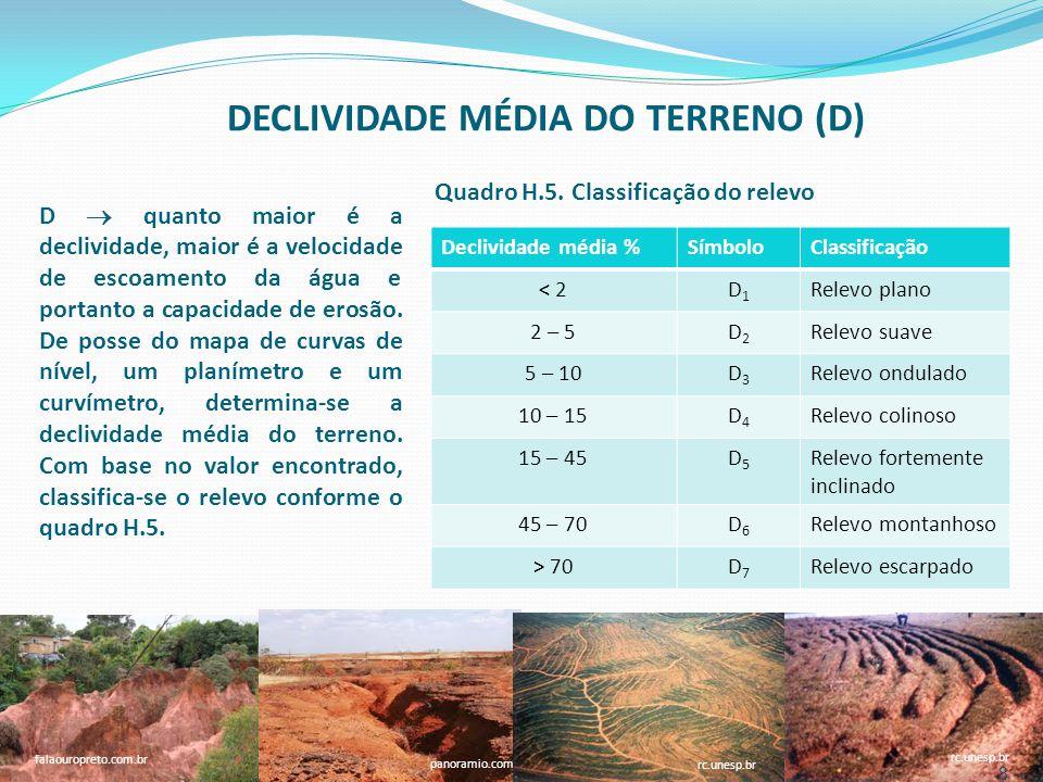 9 faperj.br rc.unesp.br panoramio.com falaouropreto.com.br rc.unesp.br 9 L informações sobre os tipos de rochas da região podem ser obtidas através de pesquisas de campo e/ou mapas geológicos.