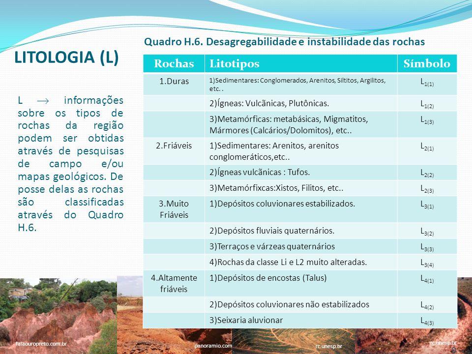 10 faperj.br rc.unesp.br panoramio.com falaouropreto.com.br rc.unesp.br 10 ERODIBILIDADE (R) R Erodibilidade da rocha é a sua suscetibilidade à erosão.