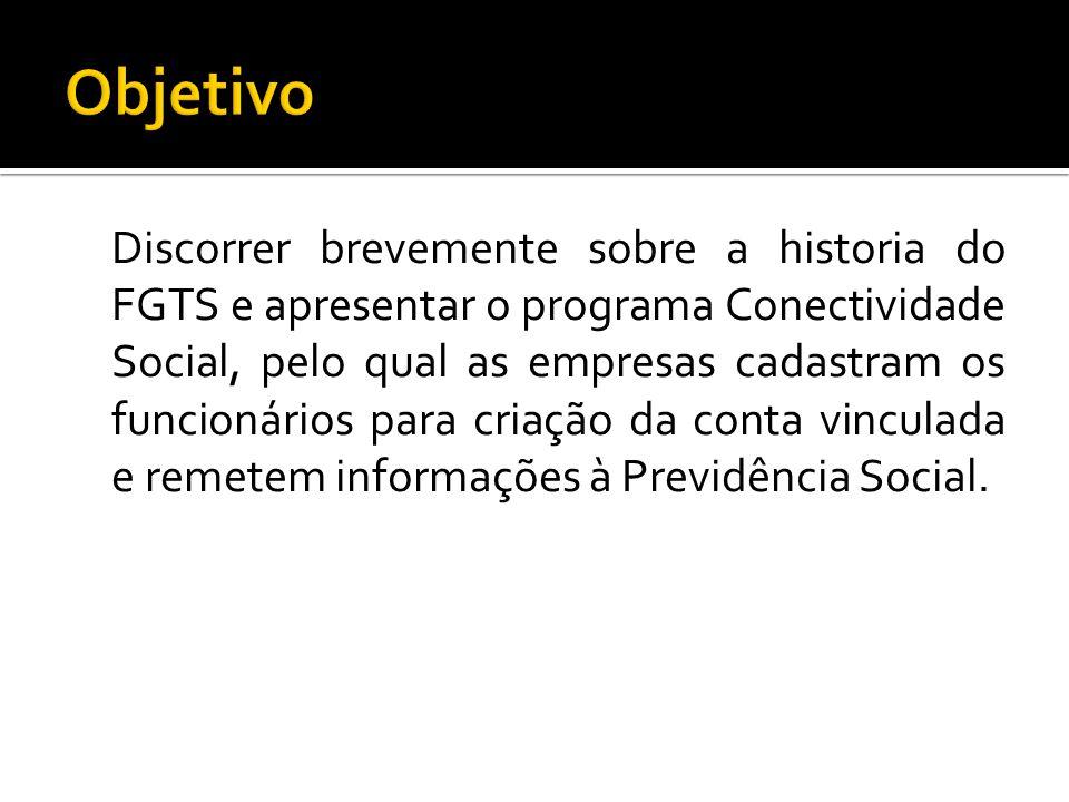 História do FGTS Criação da Conta Vinculada Conectividade Social SEFIP Se não existisse a conta vinculada...