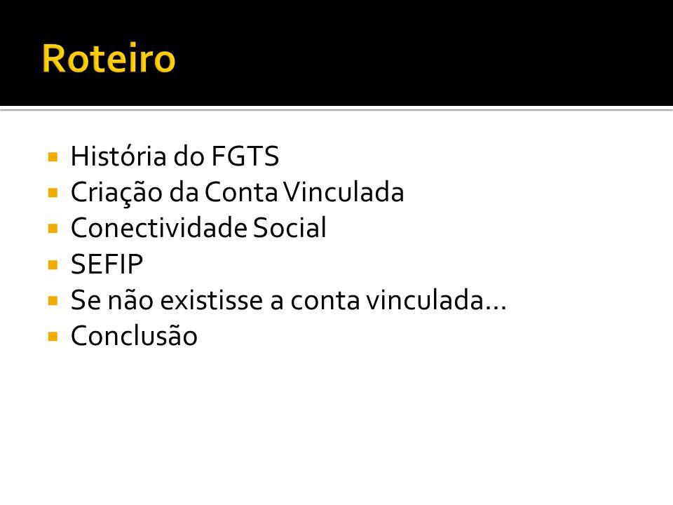 História do FGTS Criação da Conta Vinculada Conectividade Social SEFIP Se não existisse a conta vinculada... Conclusão