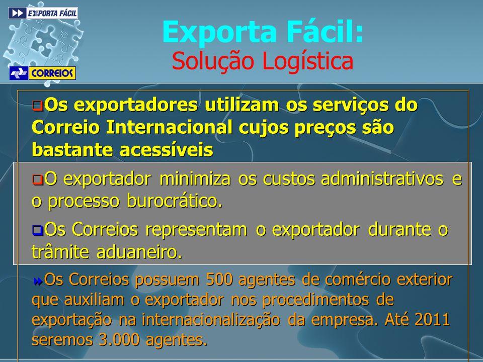 Os exportadores utilizam os serviços do Correio Internacional cujos preços são bastante acessíveis O exportador minimiza os custos administrativos e o