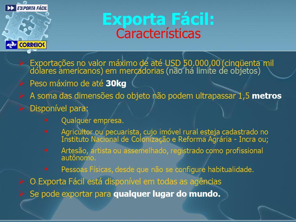 Exportações no valor máximo de até USD 50.000,00 (cinqüenta mil dólares americanos) em mercadorias (não há limite de objetos) Peso máximo de até 30kg