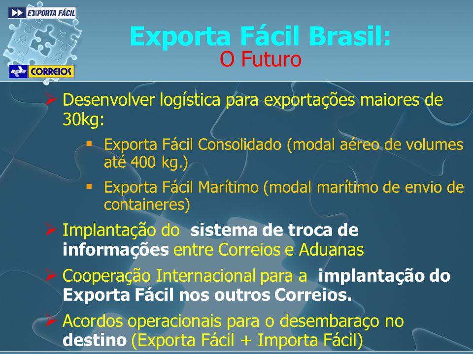 Exporta Fácil Brasil: O Futuro Desenvolver logística para exportações maiores de 30kg: Exporta Fácil Consolidado (modal aéreo de volumes até 400 kg.)