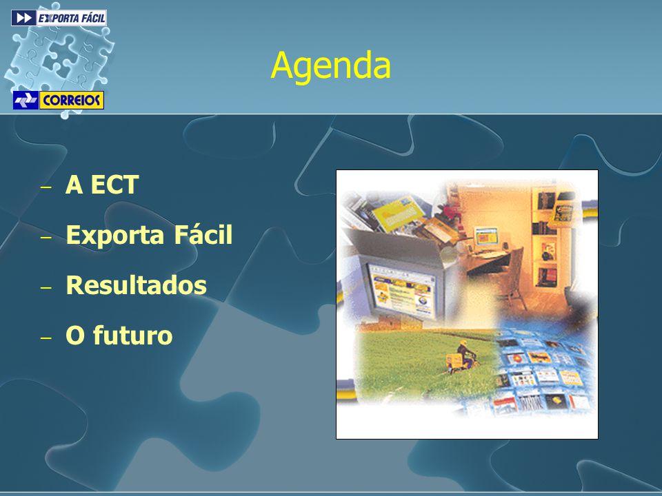 Agenda – A ECT – Exporta Fácil – Resultados – O futuro