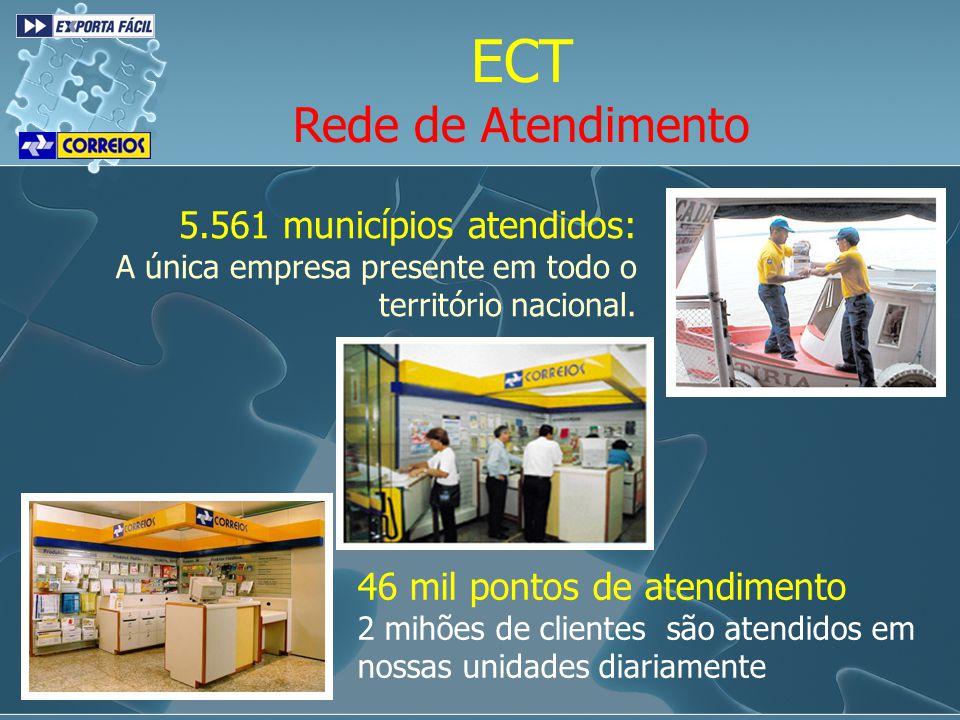 Distribuição diária em 84% do território: 52,7 mil carteiros entregam em 42 milhões de domicílios ECT: Rede de Distribuição Acordos Operacionais com outros correios e operadores logísticos: Alcance a mais de 200 países