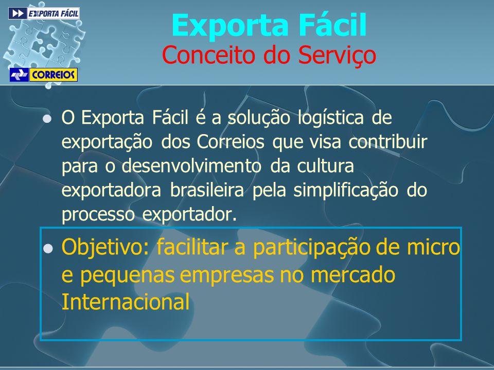 O Exporta Fácil é a solução logística de exportação dos Correios que visa contribuir para o desenvolvimento da cultura exportadora brasileira pela sim