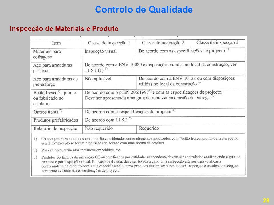 28 Controlo de Qualidade Inspecção de Materiais e Produto