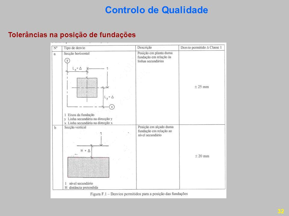 32 Tolerâncias na posição de fundações Controlo de Qualidade