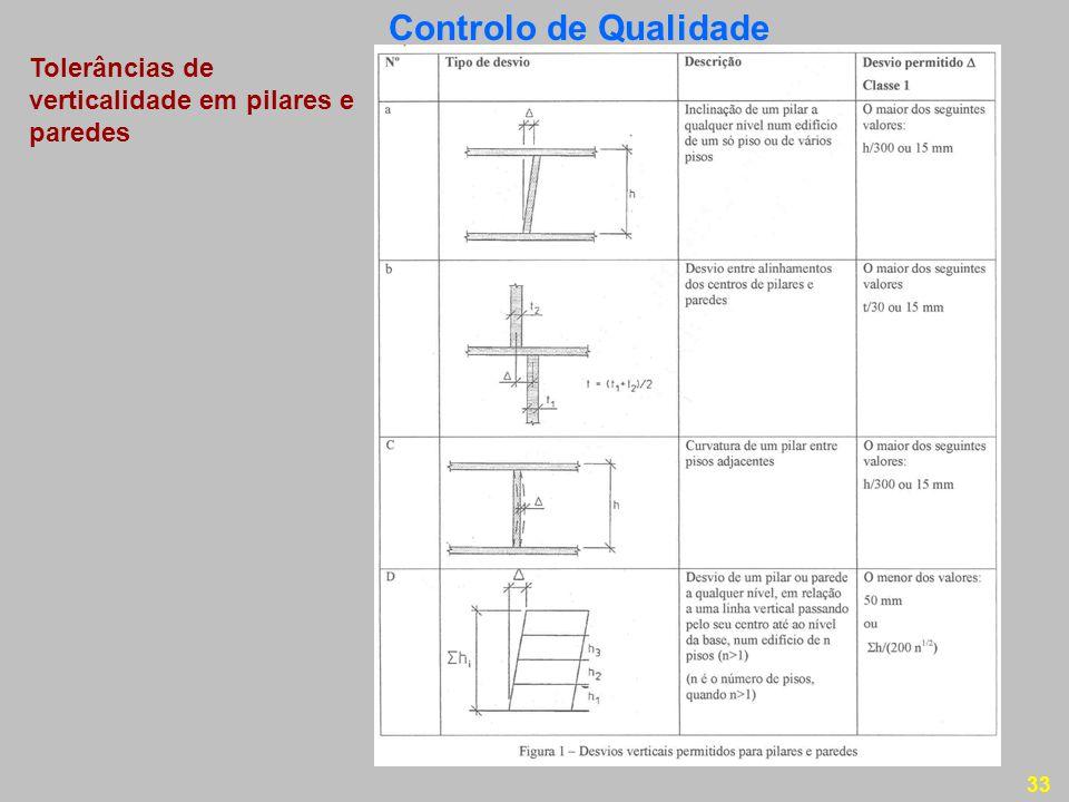 33 Tolerâncias de verticalidade em pilares e paredes Controlo de Qualidade
