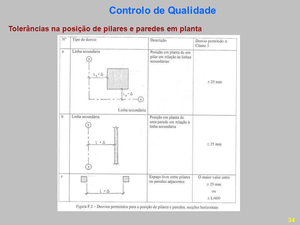34 Tolerâncias na posição de pilares e paredes em planta Controlo de Qualidade