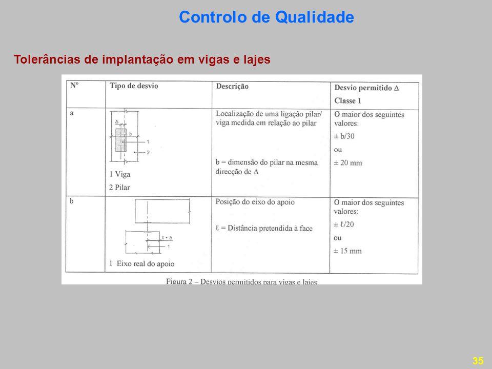 35 Tolerâncias de implantação em vigas e lajes Controlo de Qualidade