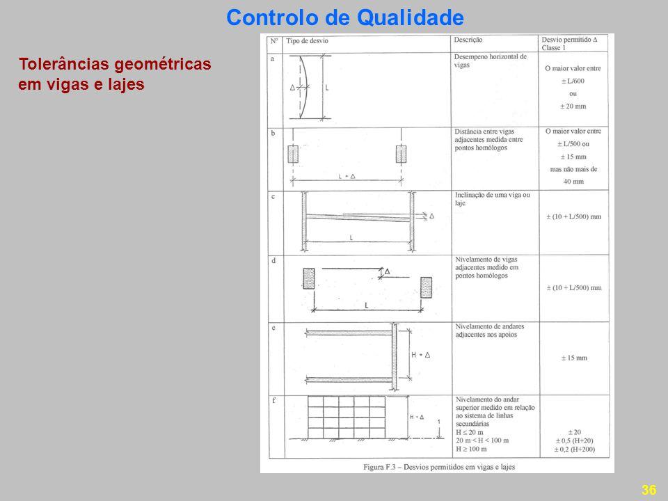 36 Tolerâncias geométricas em vigas e lajes Controlo de Qualidade