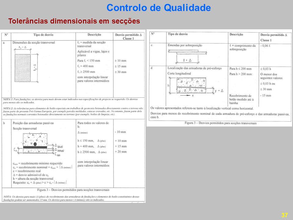 37 Tolerâncias dimensionais em secções Controlo de Qualidade