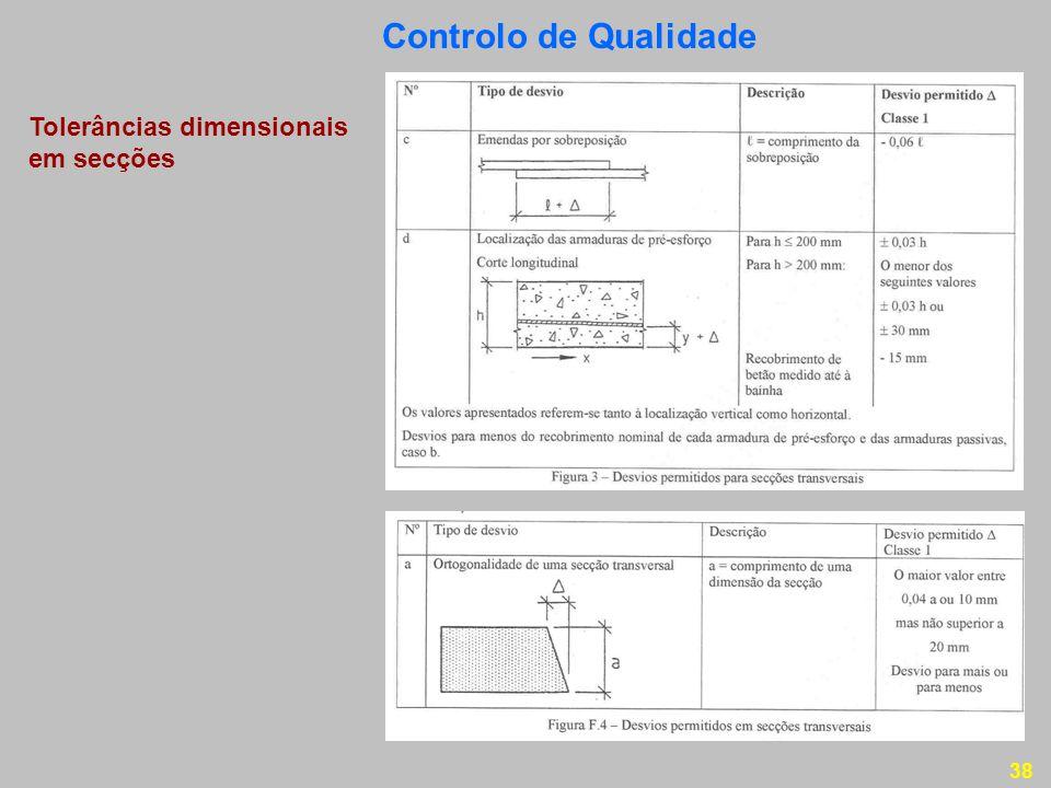 38 Tolerâncias dimensionais em secções Controlo de Qualidade