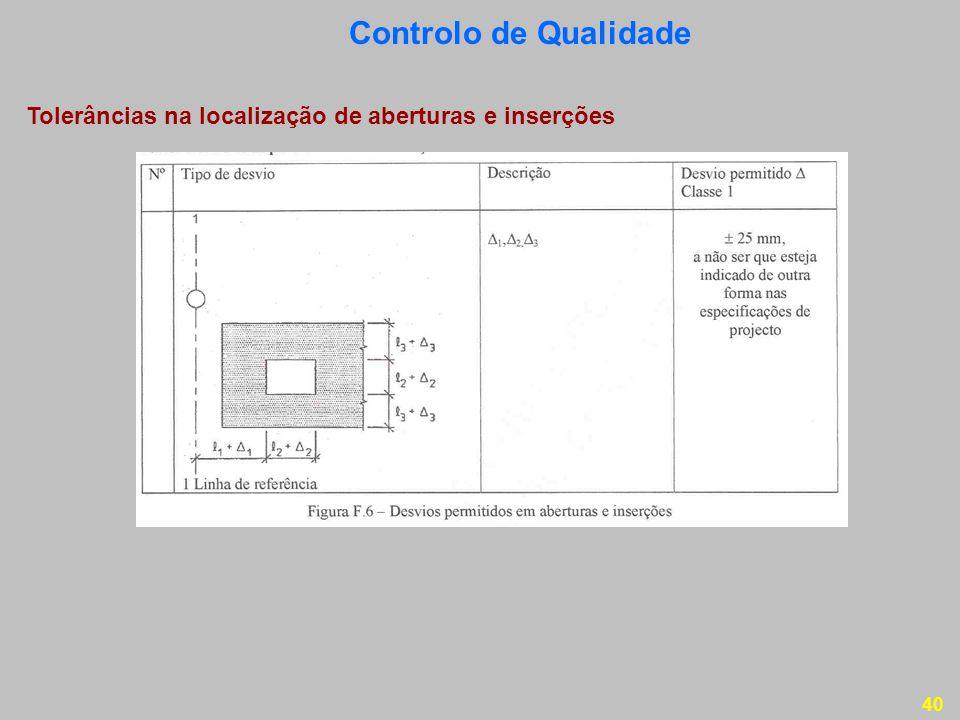 40 Tolerâncias na localização de aberturas e inserções Controlo de Qualidade