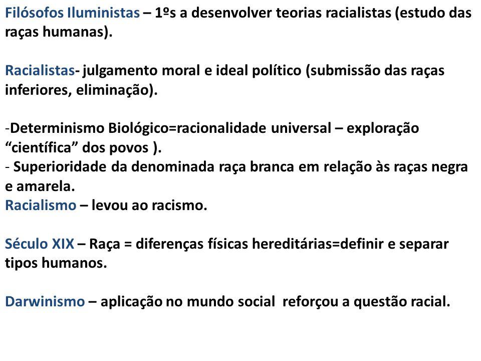 Filósofos Iluministas – 1ºs a desenvolver teorias racialistas (estudo das raças humanas). Racialistas- julgamento moral e ideal político (submissão da