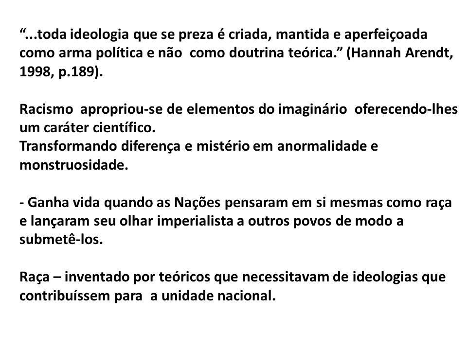 ...toda ideologia que se preza é criada, mantida e aperfeiçoada como arma política e não como doutrina teórica. (Hannah Arendt, 1998, p.189). Racismo