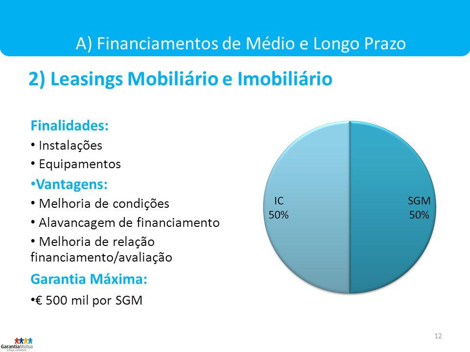 12 2) Leasings Mobiliário e Imobiliário Finalidades: Instalações Equipamentos Vantagens: Melhoria de condições Alavancagem de financiamento Melhoria de relação financiamento/avaliação Garantia Máxima: 500 mil por SGM A) Financiamentos de Médio e Longo Prazo