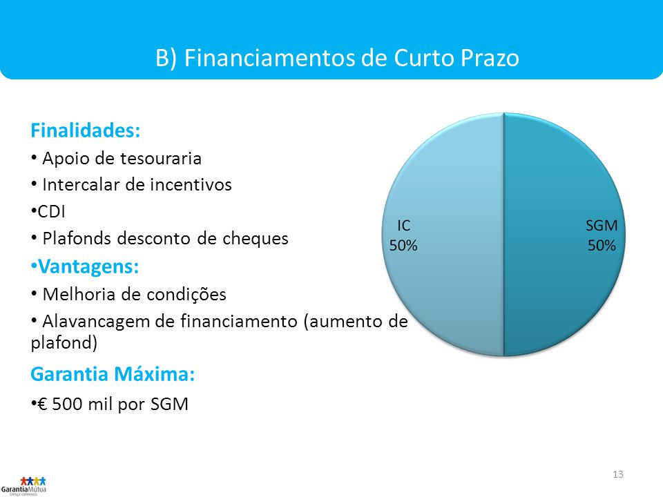 13 B) Financiamentos de Curto Prazo Finalidades: Apoio de tesouraria Intercalar de incentivos CDI Plafonds desconto de cheques Vantagens: Melhoria de condições Alavancagem de financiamento (aumento de plafond) Garantia Máxima: 500 mil por SGM