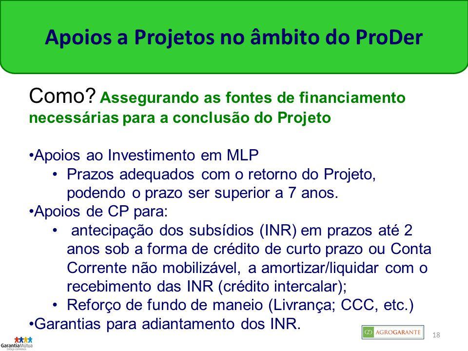 18 Apoios a Projetos no âmbito do ProDer Como.