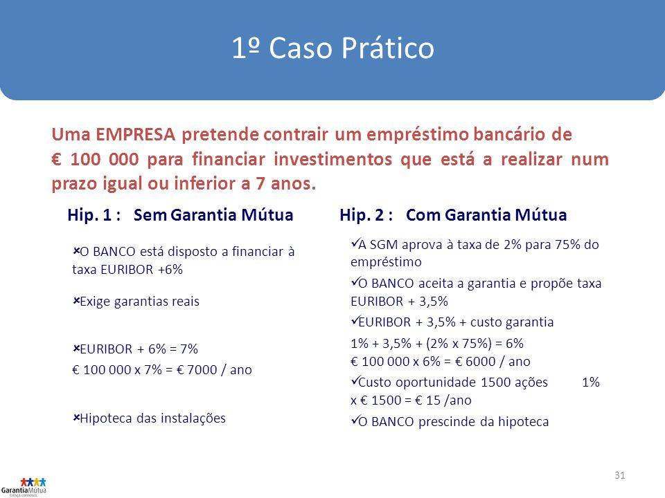 31 Uma EMPRESA pretende contrair um empréstimo bancário de 100 000 para financiar investimentos que está a realizar num prazo igual ou inferior a 7 anos.