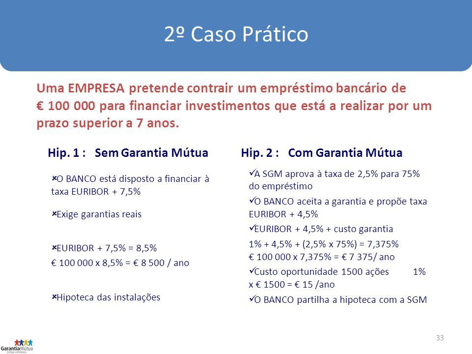 33 Uma EMPRESA pretende contrair um empréstimo bancário de 100 000 para financiar investimentos que está a realizar por um prazo superior a 7 anos.