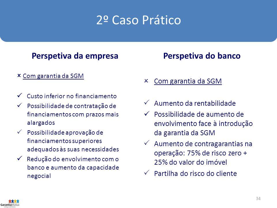 34 Perspetiva da empresa Com garantia da SGM Custo inferior no financiamento Possibilidade de contratação de financiamentos com prazos mais alargados Possibilidade aprovação de financiamentos superiores adequados às suas necessidades Redução do envolvimento com o banco e aumento da capacidade negocial Perspetiva do banco Com garantia da SGM Aumento da rentabilidade Possibilidade de aumento de envolvimento face à introdução da garantia da SGM Aumento de contragarantias na operação: 75% de risco zero + 25% do valor do imóvel Partilha do risco do cliente 2º Caso Prático