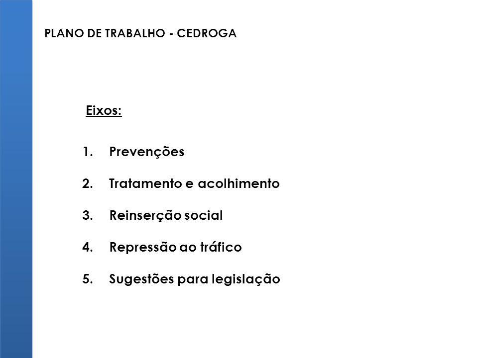 1.Prevenções 2.Tratamento e acolhimento 3.Reinserção social 4.Repressão ao tráfico 5.Sugestões para legislação Eixos: PLANO DE TRABALHO - CEDROGA