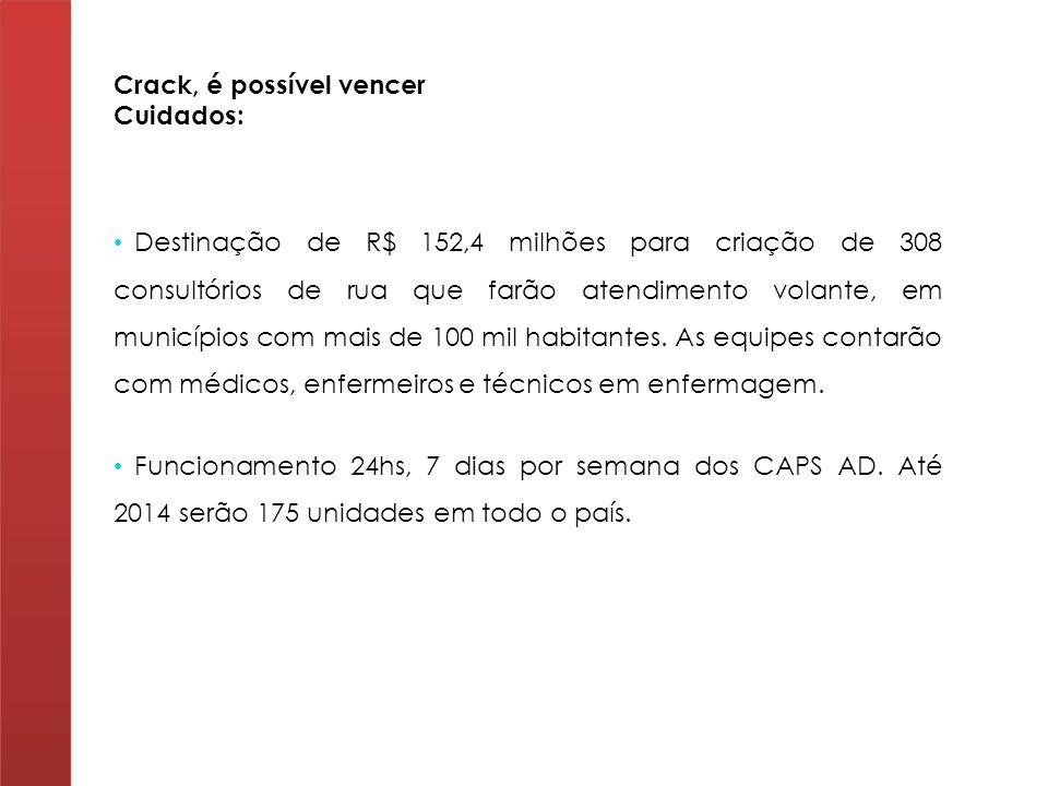 Destinação de R$ 152,4 milhões para criação de 308 consultórios de rua que farão atendimento volante, em municípios com mais de 100 mil habitantes. As