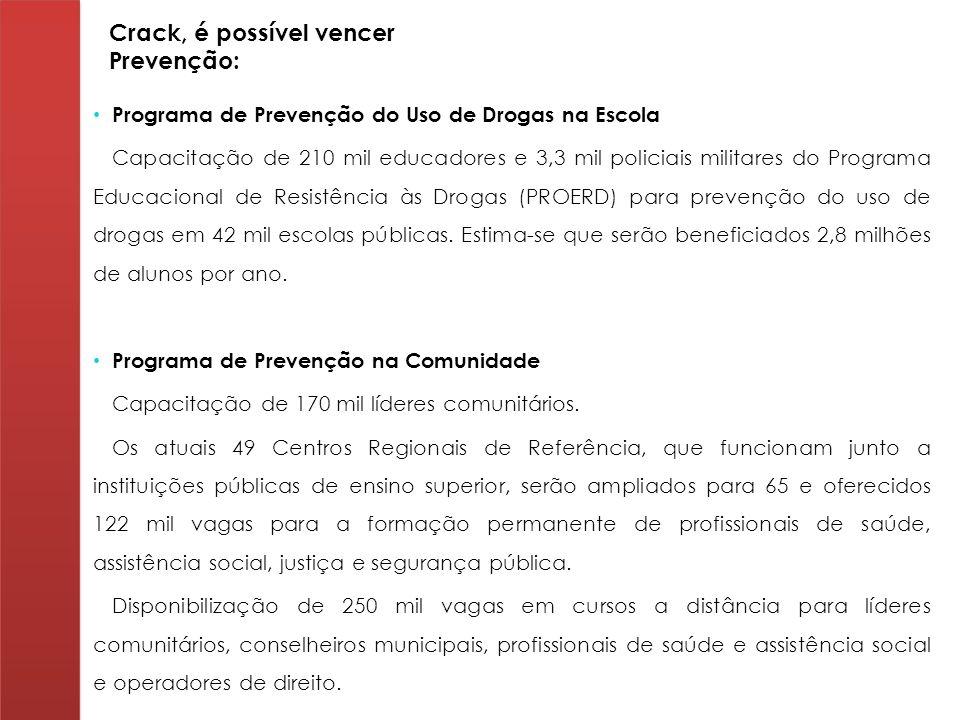 Programa de Prevenção do Uso de Drogas na Escola Capacitação de 210 mil educadores e 3,3 mil policiais militares do Programa Educacional de Resistênci