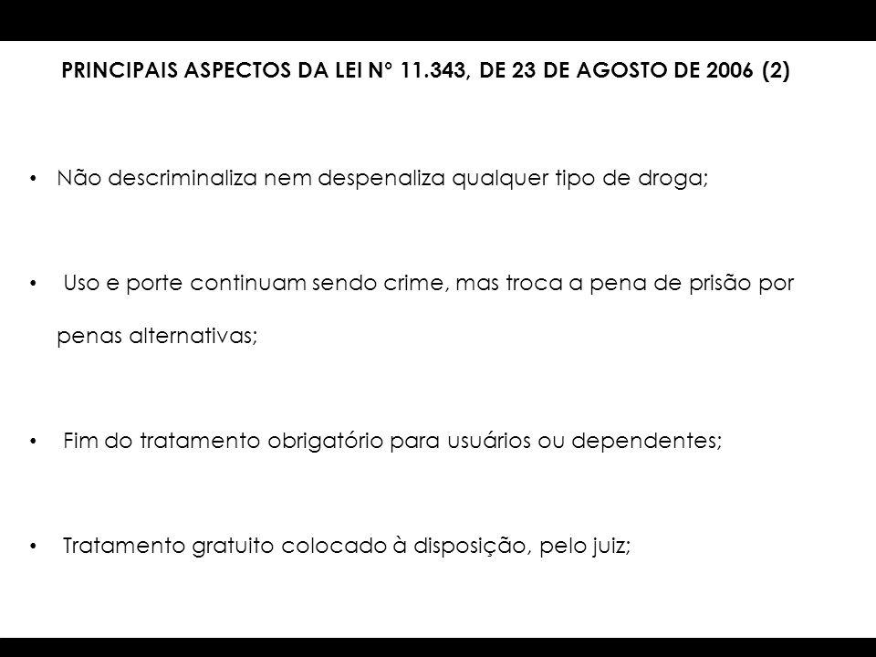 PRINCIPAIS ASPECTOS DA LEI N° 11.343, DE 23 DE AGOSTO DE 2006 (2) Não descriminaliza nem despenaliza qualquer tipo de droga; Uso e porte continuam sen