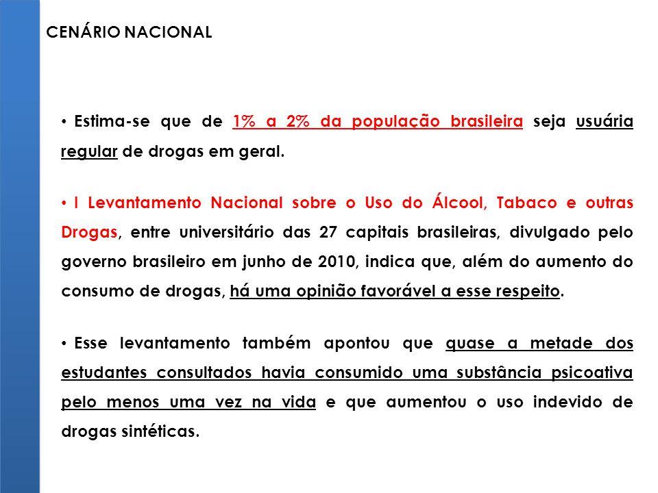 CENÁRIO NACIONAL Estima-se que de 1% a 2% da população brasileira seja usuária regular de drogas em geral. I Levantamento Nacional sobre o Uso do Álco