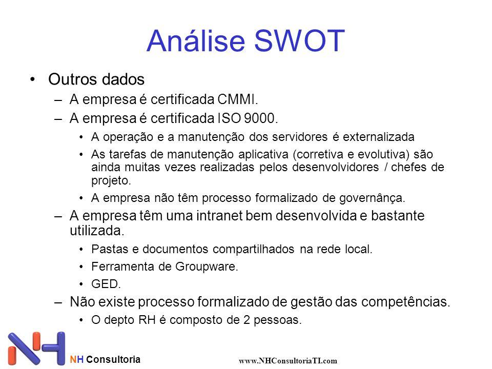 NH Consultoria www.NHConsultoriaTI.com Análise SWOT Outros dados –A empresa é certificada CMMI. –A empresa é certificada ISO 9000. A operação e a manu