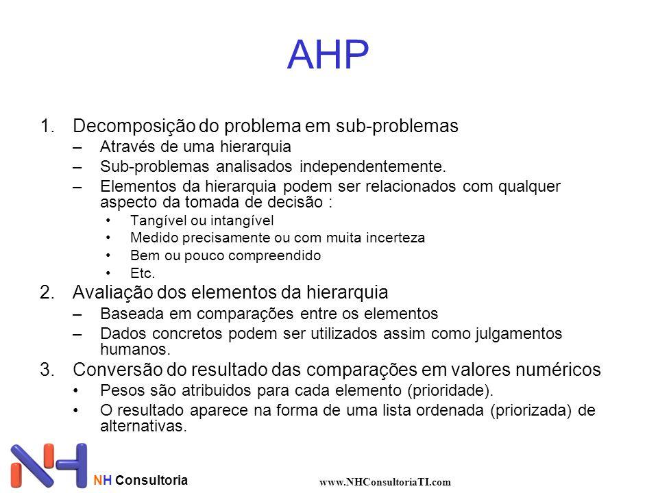 NH Consultoria www.NHConsultoriaTI.com AHP 1.Decomposição do problema em sub-problemas –Através de uma hierarquia –Sub-problemas analisados independen