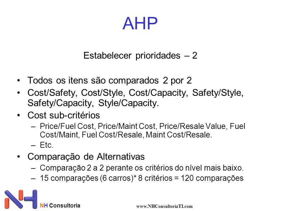 NH Consultoria www.NHConsultoriaTI.com AHP Estabelecer prioridades – 2 Todos os itens são comparados 2 por 2 Cost/Safety, Cost/Style, Cost/Capacity, S