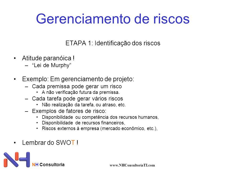 Gerenciamento de riscos ETAPA 1: Identificação dos riscos Atitude paranóica ! –Lei de Murphy Exemplo: Em gerenciamento de projeto: –Cada premissa pode